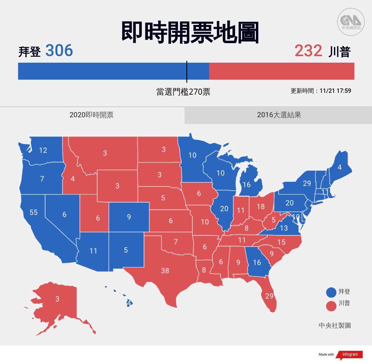 美國大選開票地圖