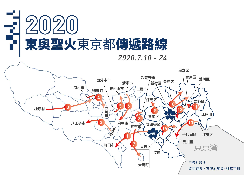 2020年3月起將舉辦聖火接力,經過日本全國道府縣,最後來到東京都。(中央社製圖)