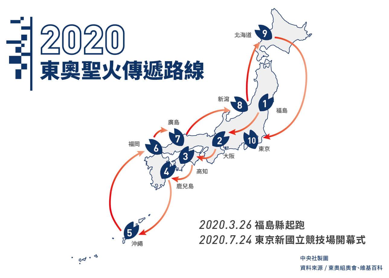 2020東京奧運聖火由受311地震與核災影響最嚴重的福島縣起跑,用4個月時間跑遍47個都道府縣,活動強調全民參與。圖為示意路線。(中央社製圖)